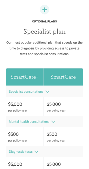 Viewing details of a specialist plan on mobile