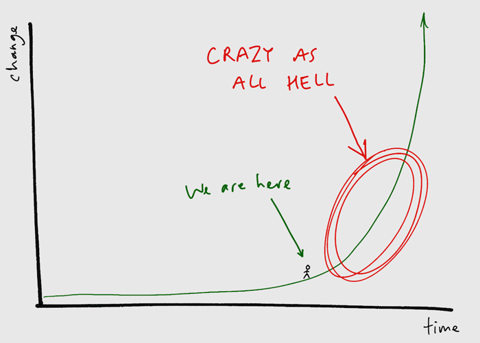 """A graph showing """"Crazy as all hell"""" times ahead"""