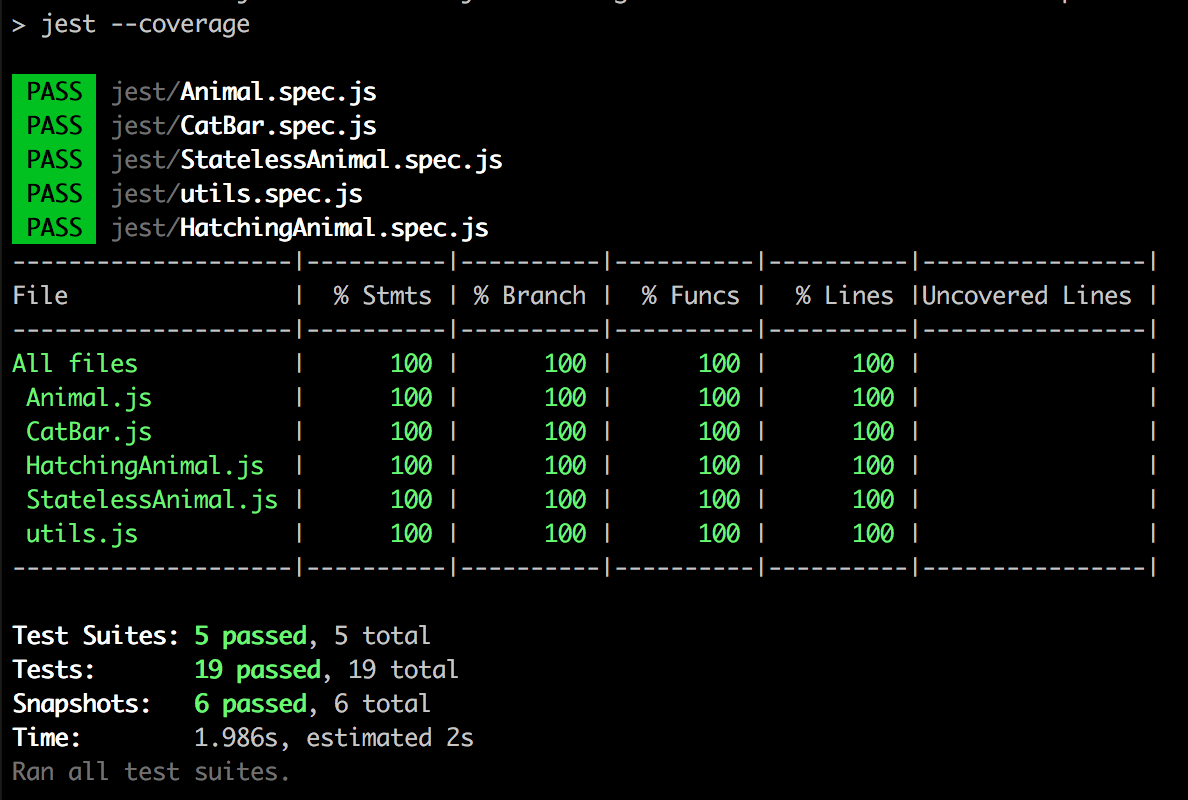 The command-line output of the Jest coverage report